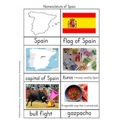 Spain Nomenclature Cards - PDF File Only
