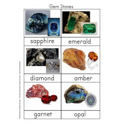Rock Nomenclature Cards - PDF File Only