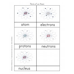 Parts of an Atom - PDf File Only